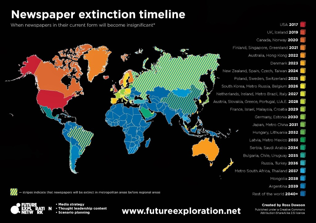 Newspaper_Extinction_Timeline_Page_1